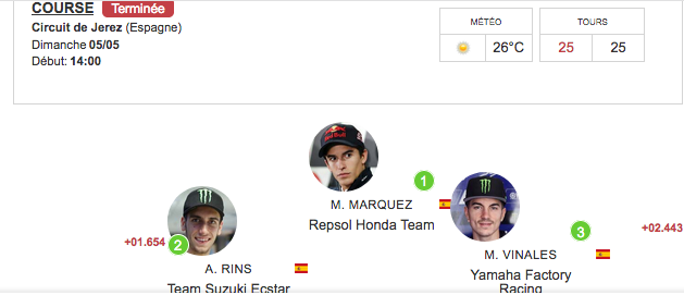 MOTO GP Grand Prix d'Espagne – Jerez  5 mai 2019  - Page 2 Capt4466