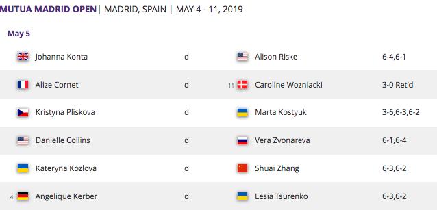 WTA MADRID 2019 - Page 2 Capt4486