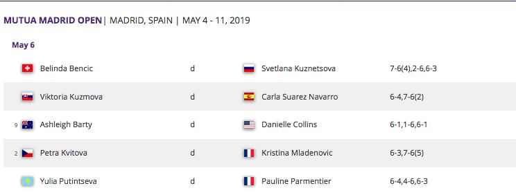 WTA MADRID 2019 - Page 3 Capt4503