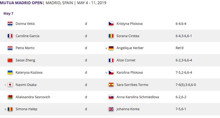 WTA MADRID 2019 - Page 3 Capt4519