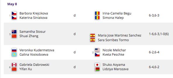 WTA MADRID 2019 - Page 4 Capt4526