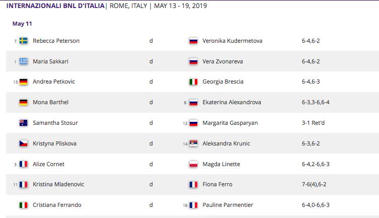 WTA ROME 2019 - Page 2 Capt4560