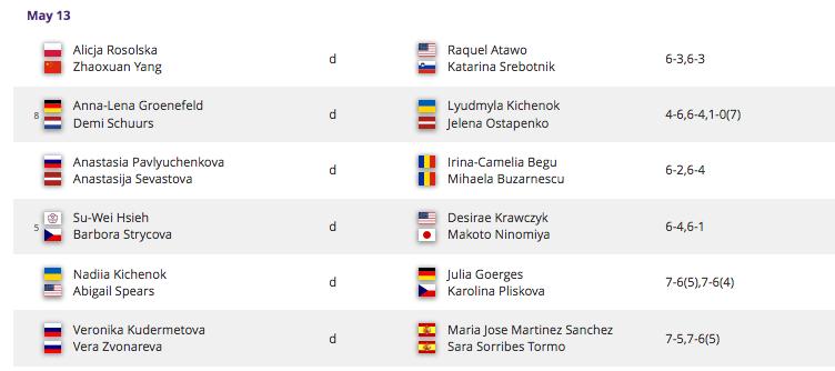 WTA ROME 2019 - Page 3 Capt4593