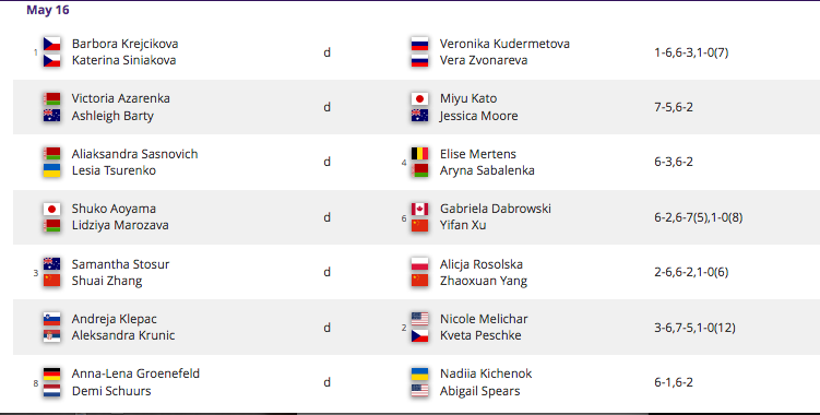 WTA ROME 2019 - Page 5 Capt4619