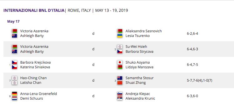 WTA ROME 2019 - Page 5 Capt4624