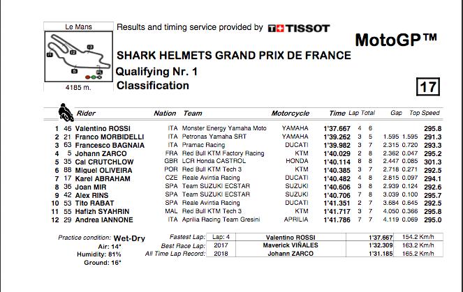 MOTO GP -GRAND PRIX DE FRANCE DU 17 AU 19 MAI 2019 - Page 2 Capt4637