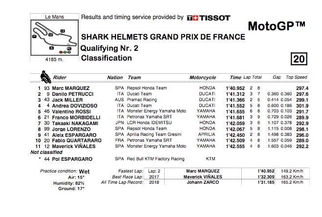 MOTO GP -GRAND PRIX DE FRANCE DU 17 AU 19 MAI 2019 - Page 2 Capt4638