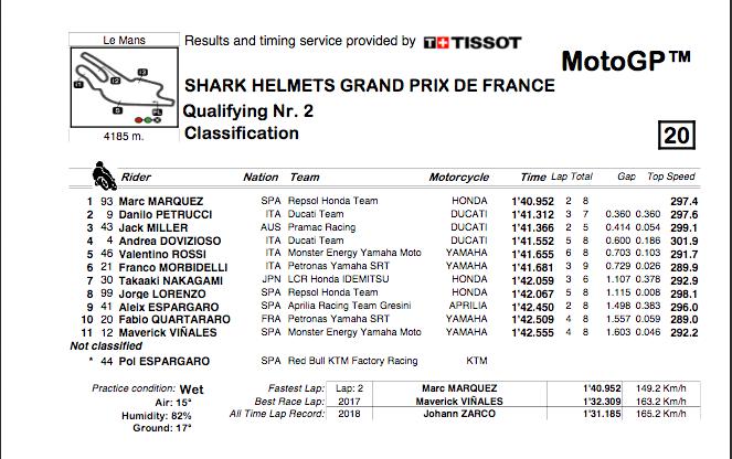 MOTO GP -GRAND PRIX DE FRANCE DU 17 AU 19 MAI 2019 - Page 2 Capt4639