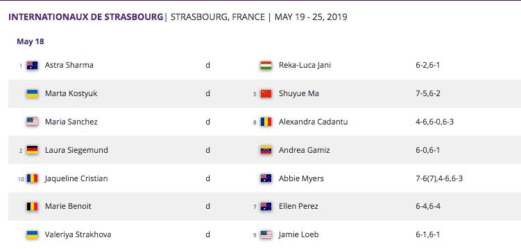 WTA STRASBOURG 2019 Capt4655