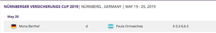 WTA NUREMBERG 2019 - Page 2 Capt4706