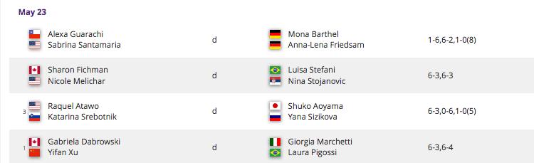 WTA NUREMBERG 2019 - Page 2 Capt4769