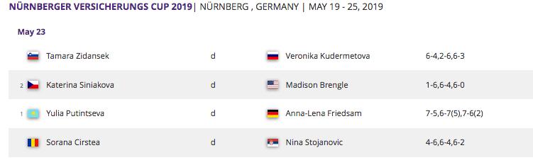 WTA NUREMBERG 2019 - Page 2 Capt4770