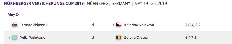 WTA NUREMBERG 2019 - Page 3 Capt4798