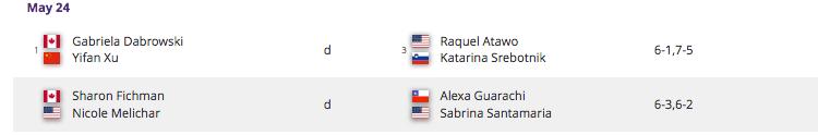 WTA NUREMBERG 2019 - Page 3 Capt4799