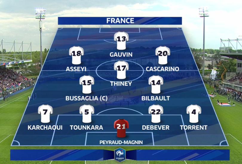 Équipe de France féminine de football - Page 6 Capt4815