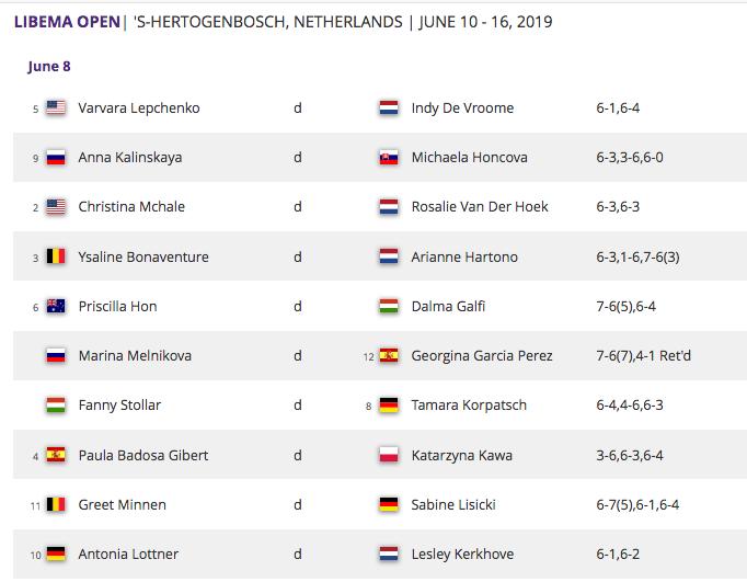 WTA 'S-HERTOGENBOSCH 2019 Capt5129