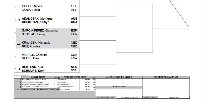 WTA 'S-HERTOGENBOSCH 2019 Capt5173