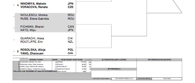 WTA NOTTINGHAM 2019 Capt5174