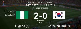 Coupe du monde féminine de football 2019 - Page 11 Capt5243