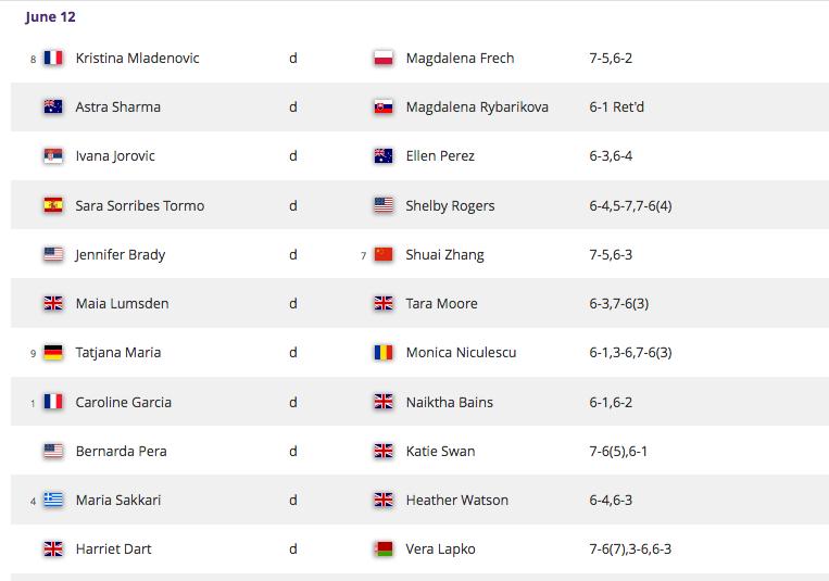 WTA NOTTINGHAM 2019 - Page 2 Capt5262
