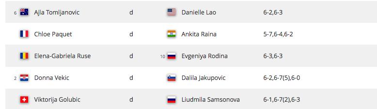 WTA NOTTINGHAM 2019 - Page 2 Capt5263