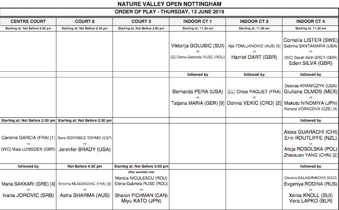 WTA NOTTINGHAM 2019 - Page 2 Capt5264