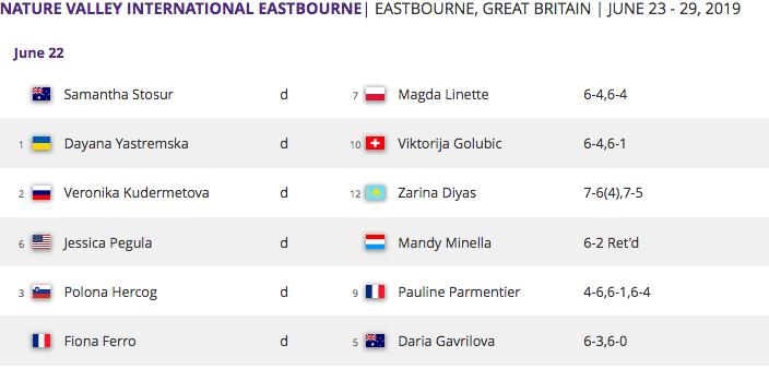 WTA EASTBOURNE 2019 Capt5391