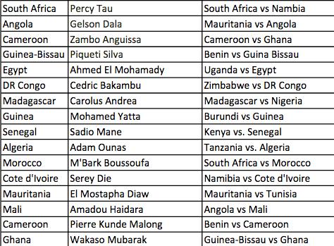 CAN 2019-COUPE D'AFRIQUE DES NATIONS - Page 3 Capt5639