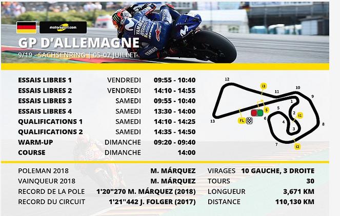 MOTO GP : GRAND PRIX D'ALLEMAGNE Sachsenring 2019   Capt5646