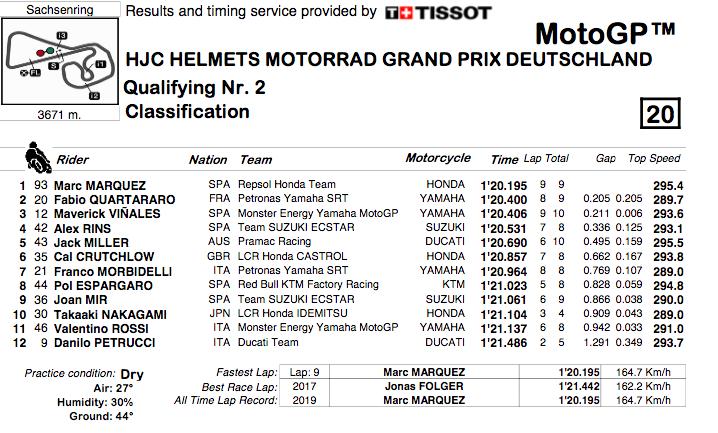MOTO GP : GRAND PRIX D'ALLEMAGNE Sachsenring 2019   Capt5686