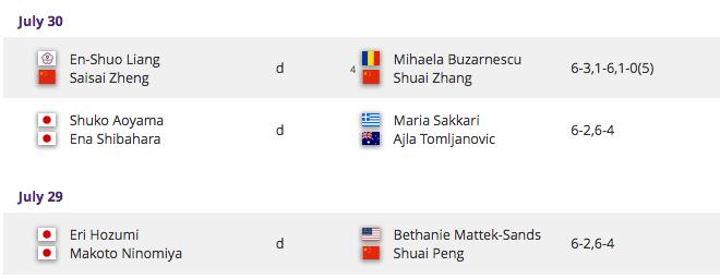 WTA SAN JOSE 2019 Capt5964