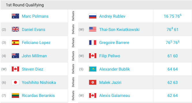 ATP MONTREAL 2019 - Page 2 Capt6030