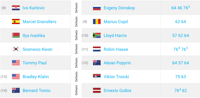 ATP MONTREAL 2019 - Page 2 Capt6031