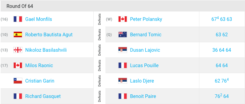 ATP MONTREAL 2019 - Page 4 Capt6062