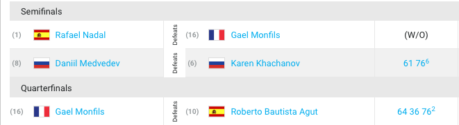 ATP MONTREAL 2019 - Page 10 Capt6131