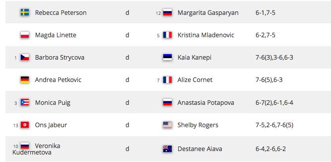 WTA CINCINNATI 2019 Capt6138