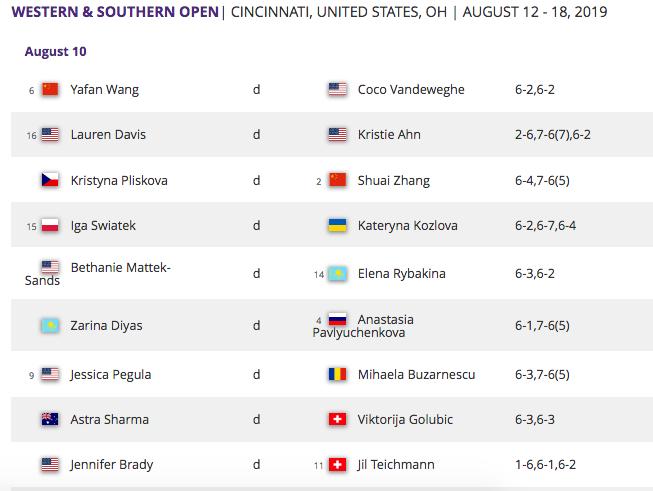 WTA CINCINNATI 2019 Capt6139