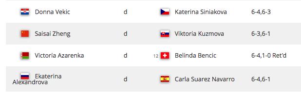 WTA CINCINNATI 2019 - Page 2 Capt6157