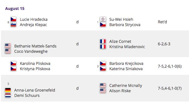 WTA CINCINNATI 2019 - Page 4 Capt6178