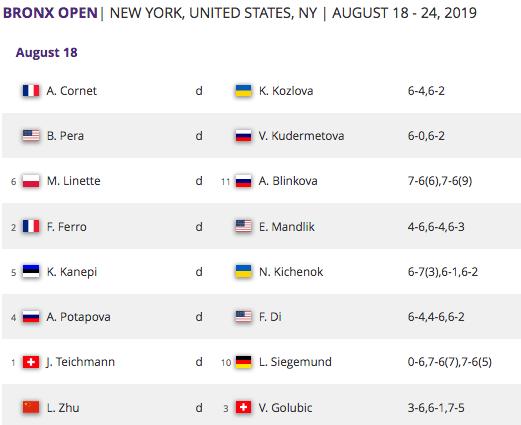 WTA NEW YORK 2019 Capt6208