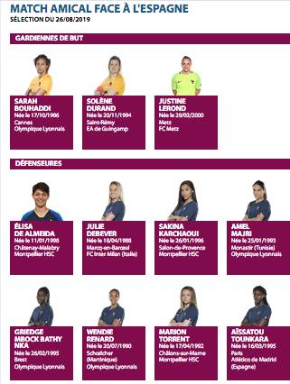Équipe de France féminine de football - Page 7 Capt6238