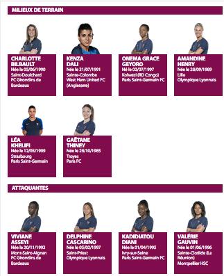 Équipe de France féminine de football - Page 7 Capt6239