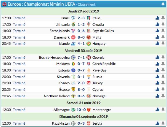 UEFA EURO FÉMININ 2021 Capt6352