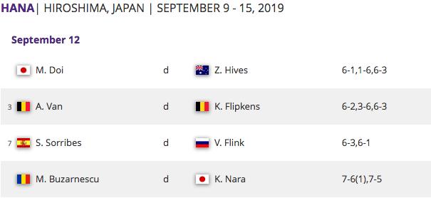 WTA HIROSHIMA 2019 - Page 2 Capt6440