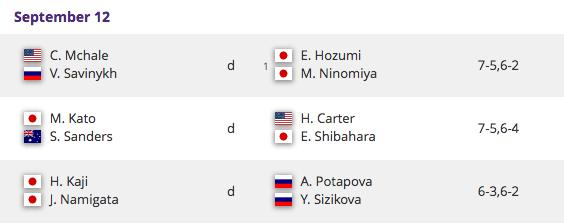 WTA HIROSHIMA 2019 - Page 2 Capt6441