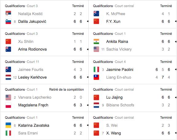 WTA GUANGZHOU 2019 Capt6466