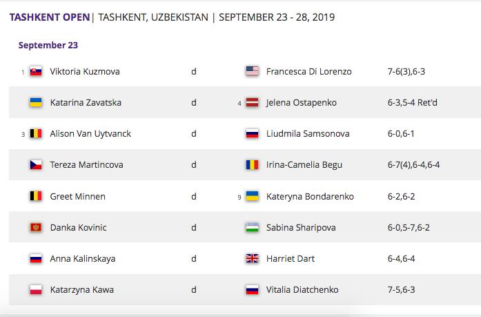 WTA TASHKENT 2019 Capt6592