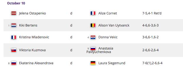 WTA LINZ 2019 - Page 2 Capt6824