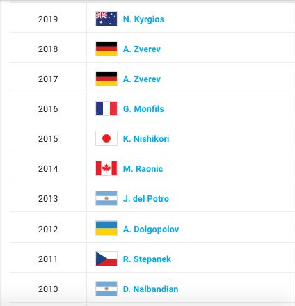ATP WASHINGTON 2021 Capt7031