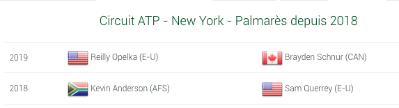 ATP NEW YORK 2020 Capt7079